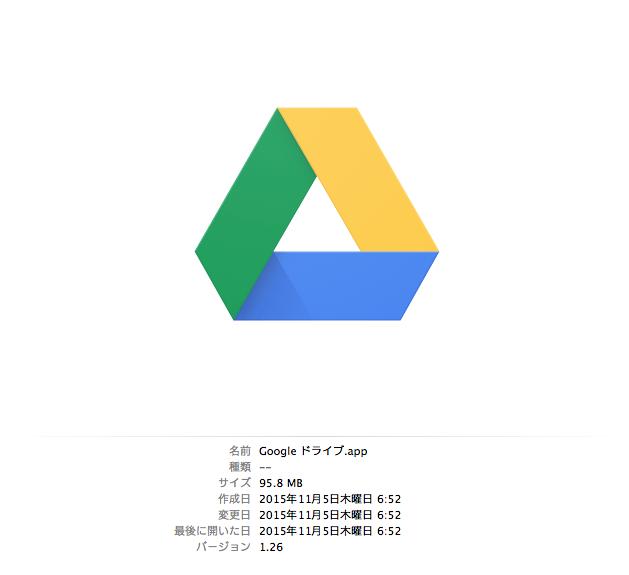 Googleドライブ Mac用アプリの注意点